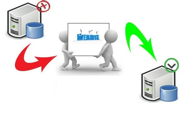 https://vpsup.ru/img/cat/Stati/7756-perenos-sajta-na-ljuboj-hosting-domen-s-hostinga-na-hosting.jpg